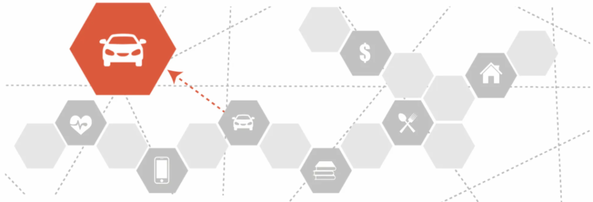 A small red car icon surrounded by icons representing other expenses in a family or individual budget.