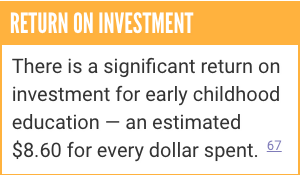 Return on Investment. There is a significant return on investment for early childhood education. About $8.60 for every $1 spent.