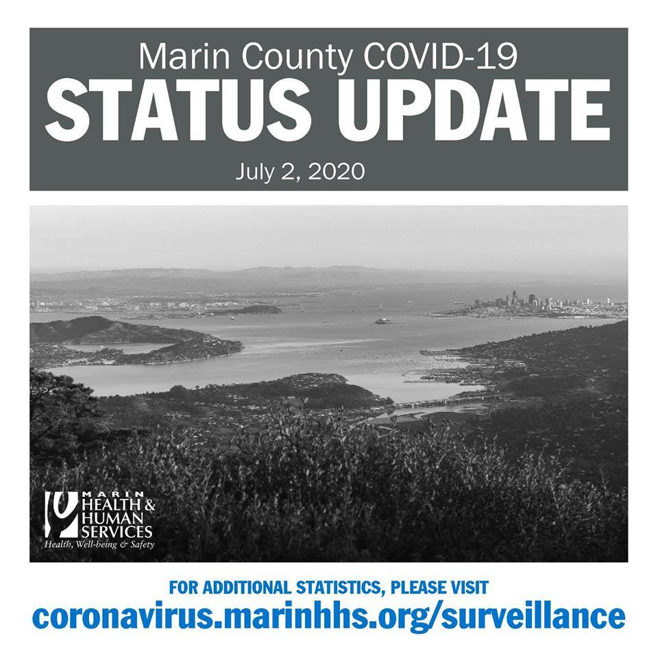 Marin County Update