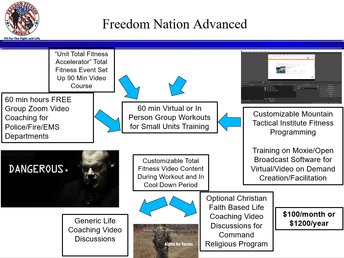 Freedom Nation Advanced.PNG