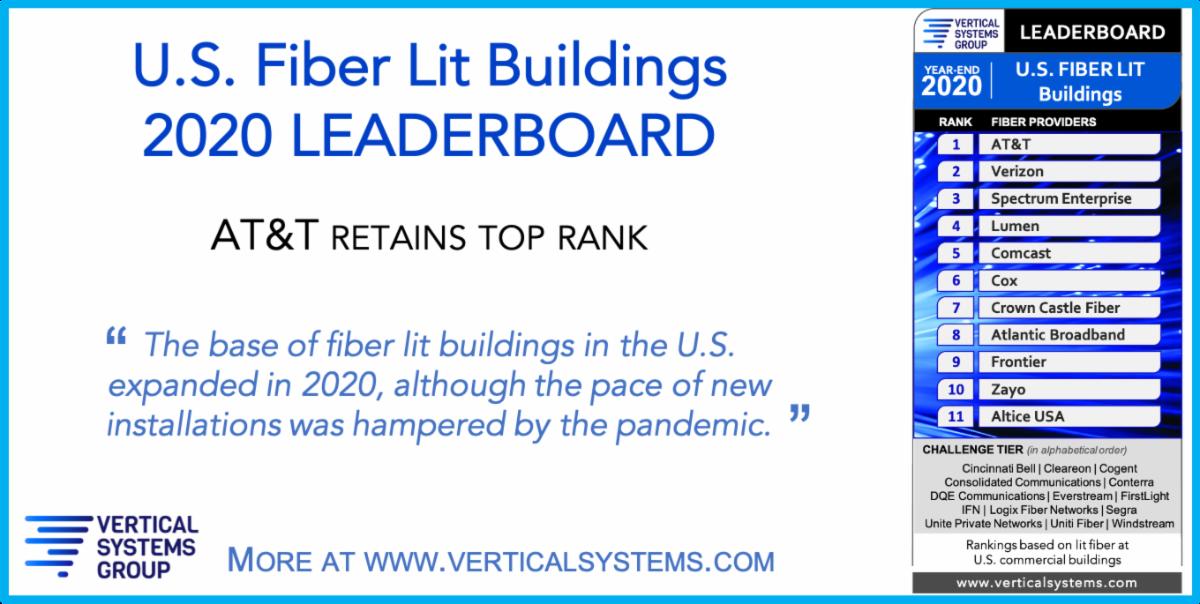 fiber-LB-ye20-linkedin.png