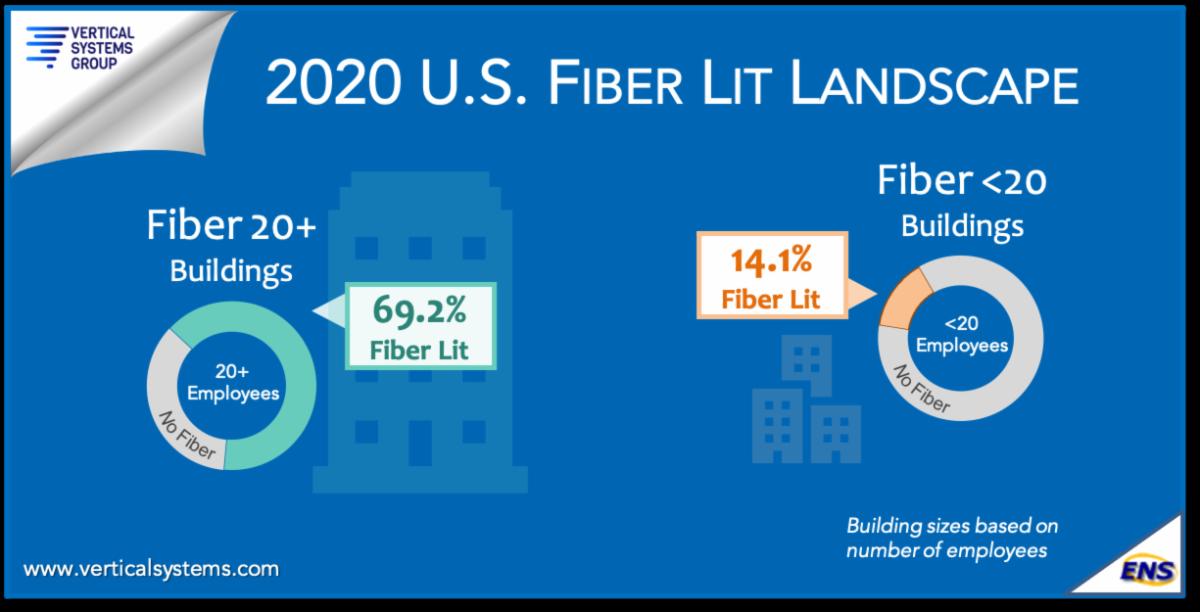 fiber-landscape-public2020.png
