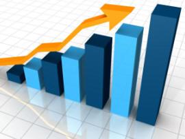 financial trends