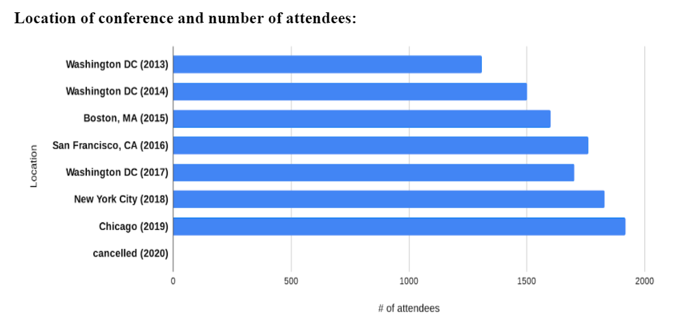 conf attendees.PNG