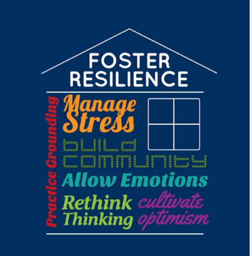HomeFront Strong resilience house