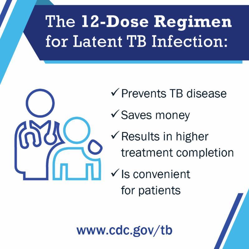 TB Regimen