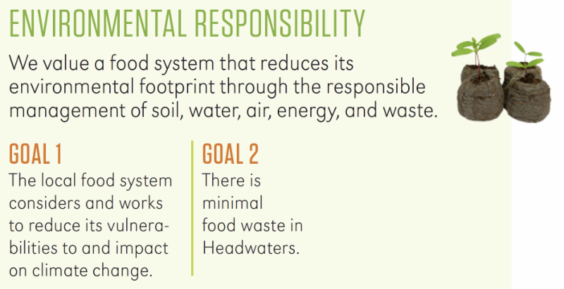 HW Food Charter: Environmental Responsibility Goal 2: There is minimal food waste in Headwaters.