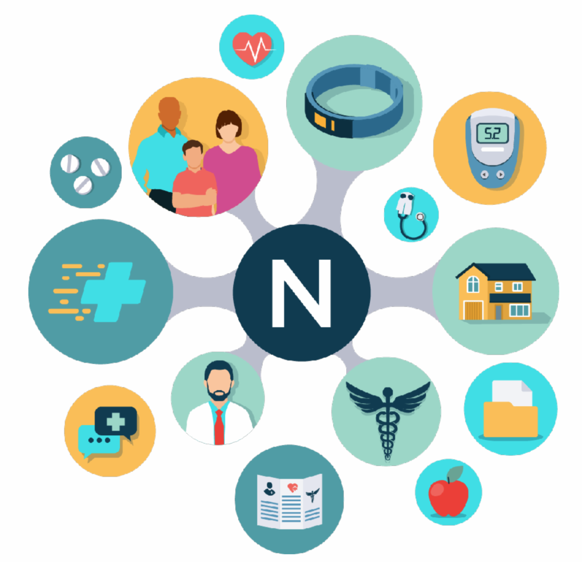 Noteworth Digital Health Solution