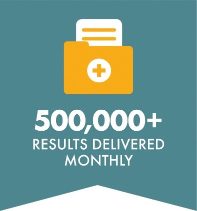 500_000 plus results delivered monthly