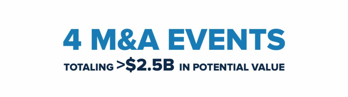 4 M&A Events Totaling > $2.5B in Potential Value