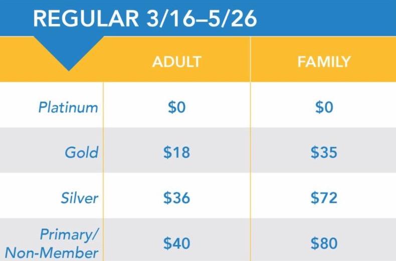 Regular Registration Prices