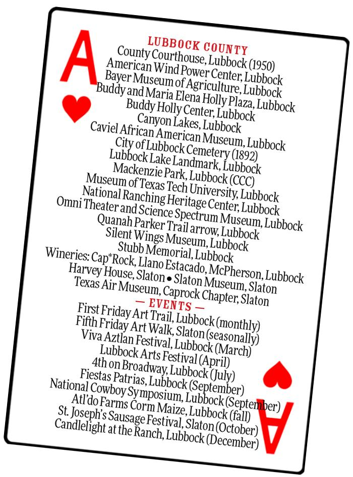 Lubbock County card