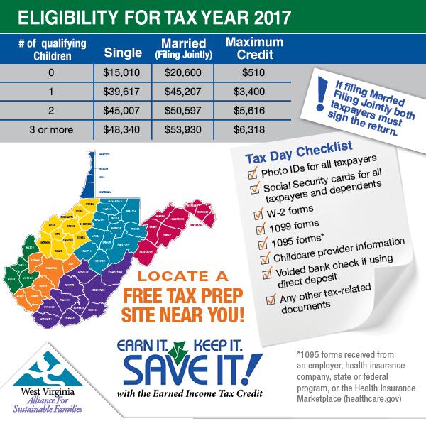 Dread Tax Season? The United Way is here to help!
