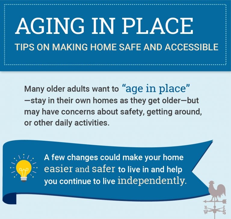 Aging in Place poster