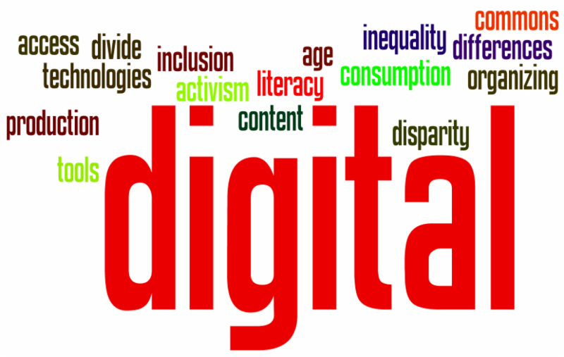 words digital and others that relate