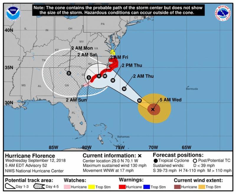 Daily News Digest - September 12, 2018 | Alabama Daily News