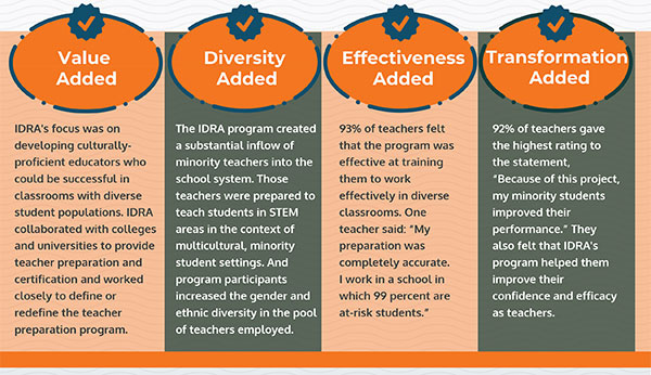 Infographic Preparing Teachers to Serve Today_s Classrooms