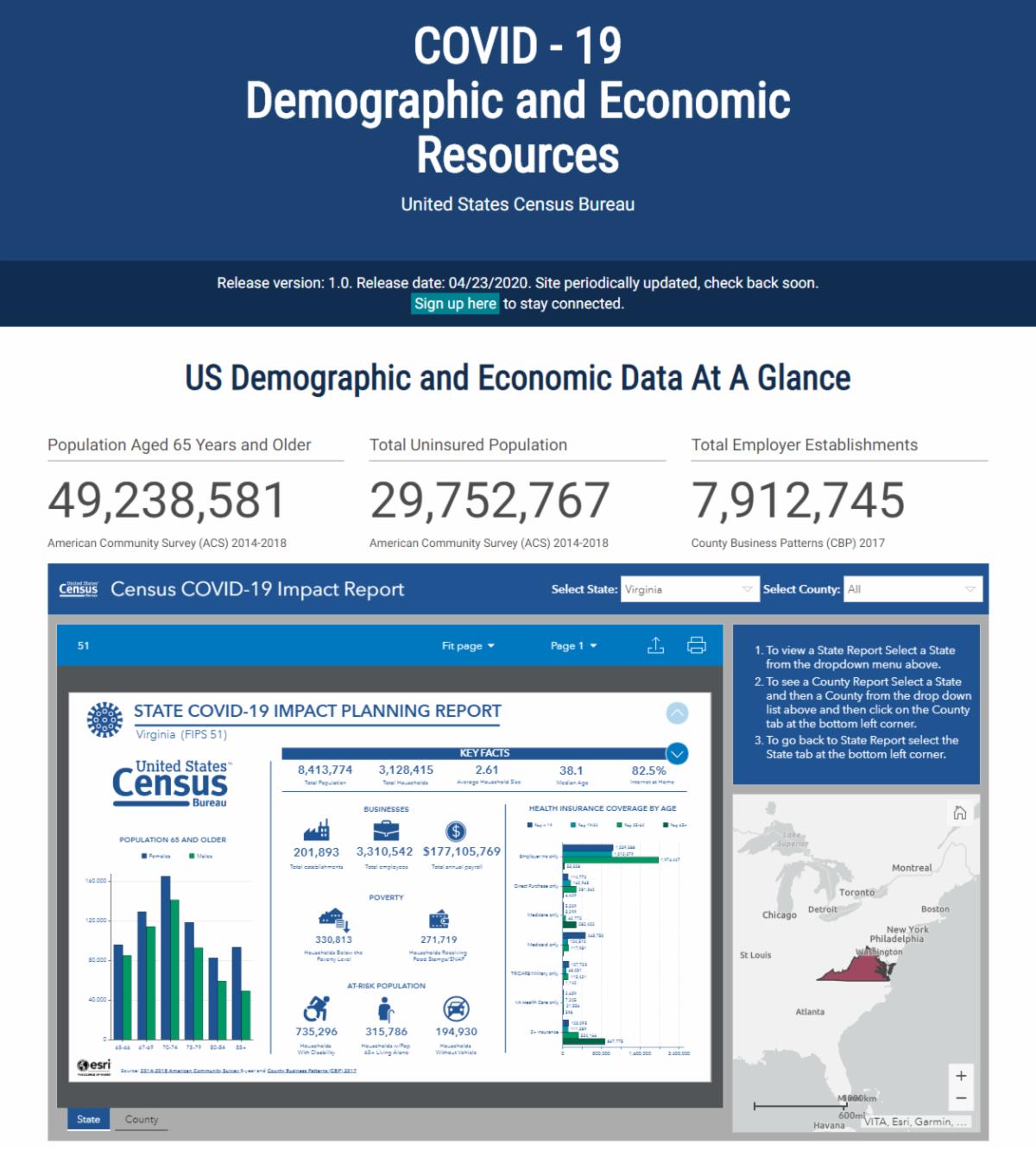 Census COVID-19 data hub