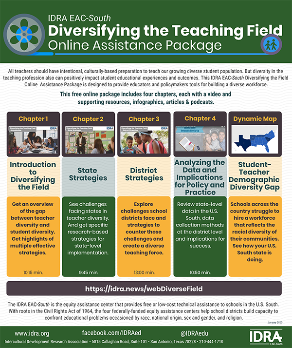 Diversifying the Teaching Field Online Assistance Package