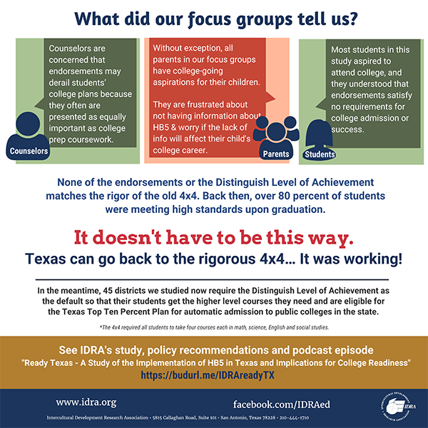 Infographic_ Ready Texas Part D