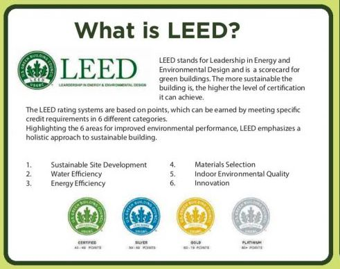 LEED GREEN ASSOCIATE TRAINING FLYER