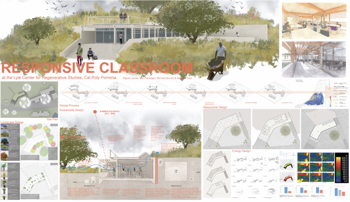 COVID 19 classroom Lyle Center ARC 4310