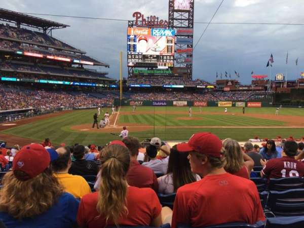 Phillies game view from behind home plate