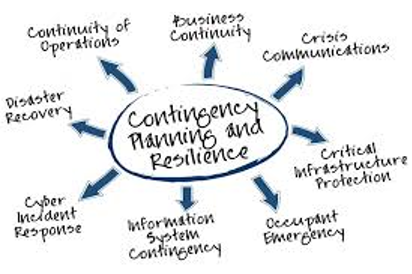 contingency plan chart