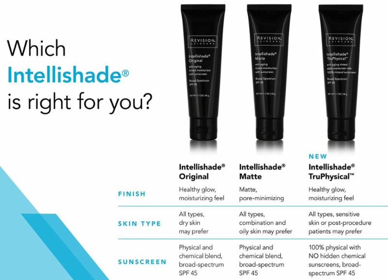 Intellishade