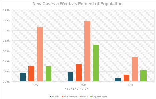 April14 covid graph.PNG