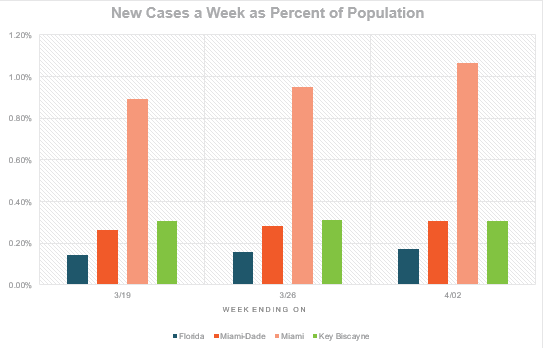 april5 graph.PNG