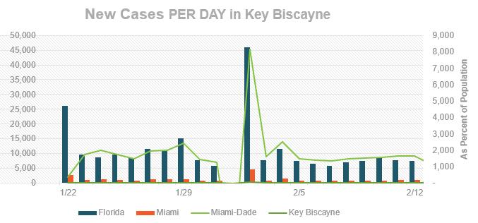 COVID graph 1 Feb17.PNG