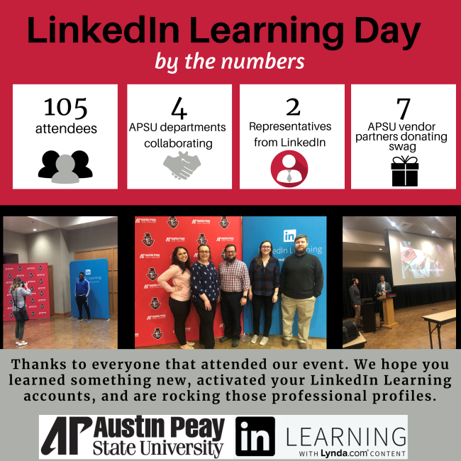 LinkedIn Learning Day by the Numbers graphic