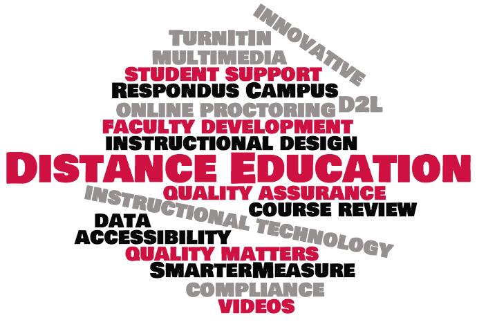 Distance Education services word cloud
