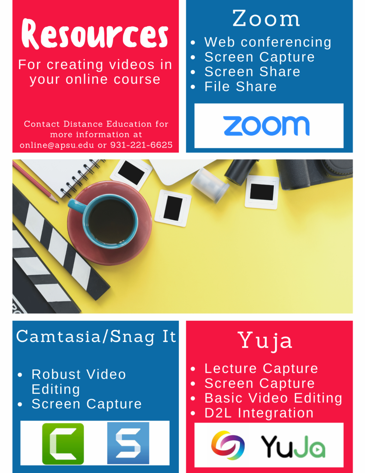 Video Creation Resources