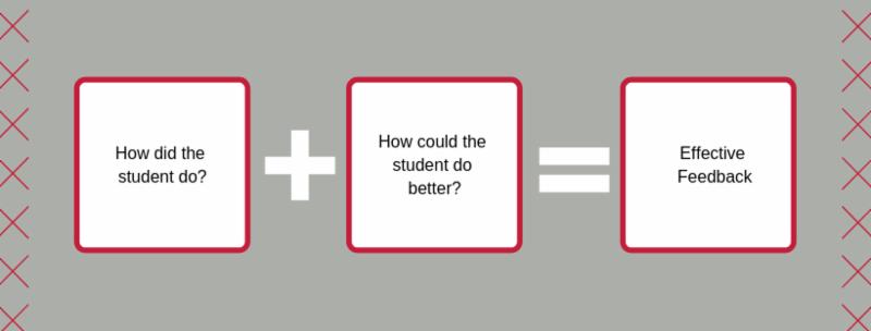 Academic feedback graphic