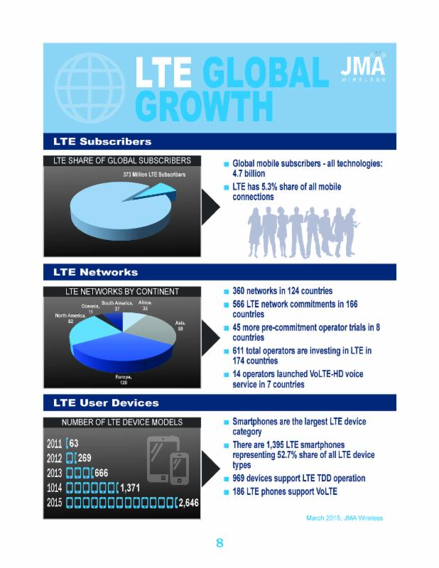 diamonddog 749ba1de-d6e0-48cd-9704-232f1ac93837 Why Infographics are Still Powerful