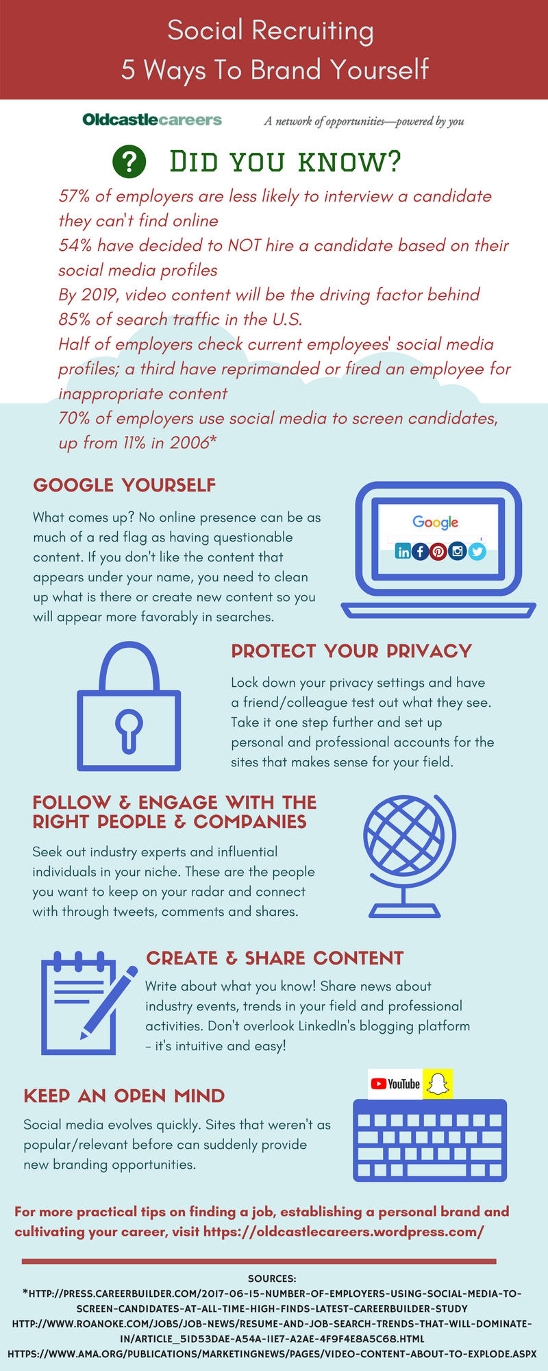 Infographic - 5 Ways To Brand Yourself