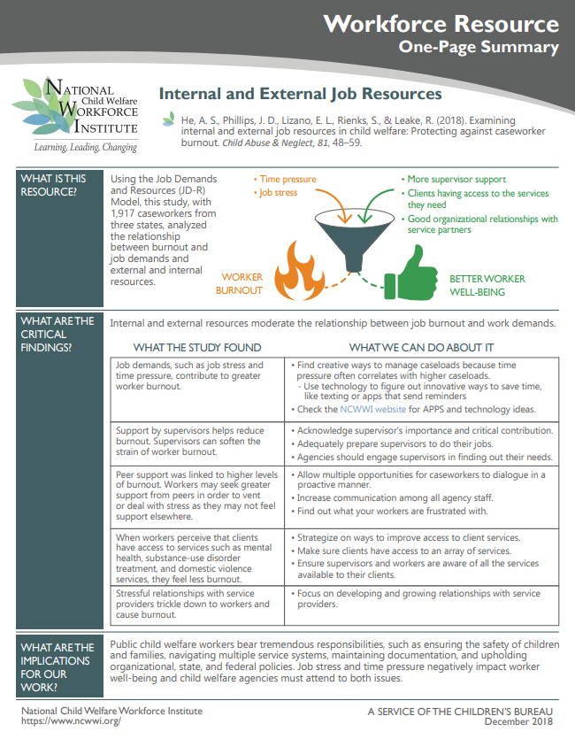 This document summarizes a study that used the Job Demands and Resources (JD-R) Model with 1,917 caseworkers from three states to analyze the relationship between burnout and job demands and external and internal resources.