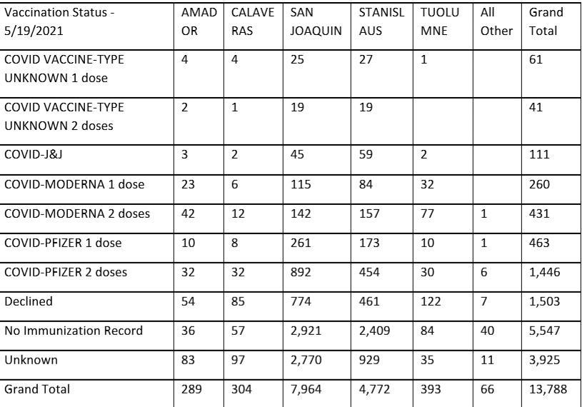 HA 61 Table 2.jpg