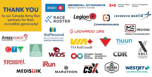 CAR sponsor logos