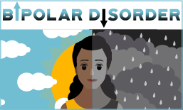 Achieve Balance Bipolar Disorder Psychoeducation Group