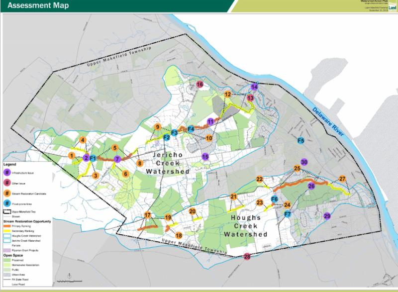 Watershed Assessment Map Draft 2018